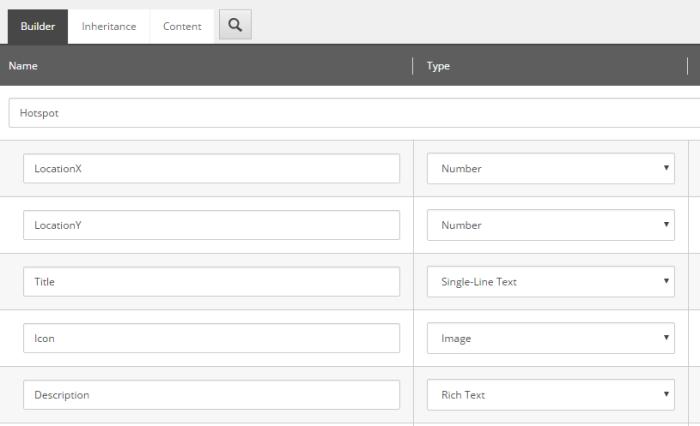 Hotspot Sitecore field types