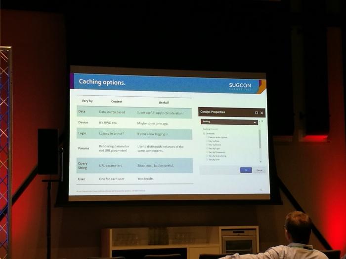 Sitecore SXA Caching Options